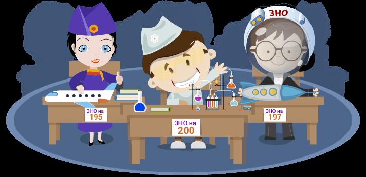 Проходження  онлайн тестування на сайті ZNOUA